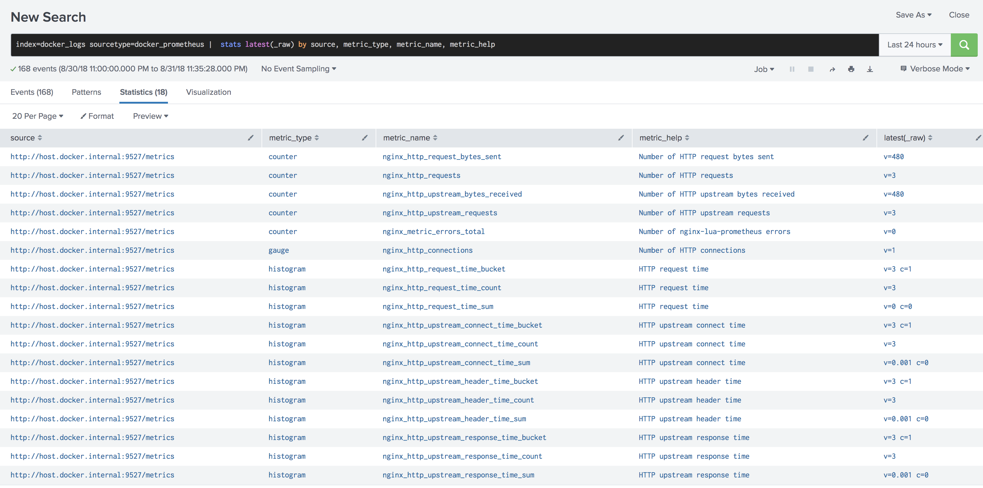 Splunk HTTP Event Collector | Monitoring Docker